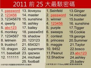 2011 年前 25 大最蠢密碼