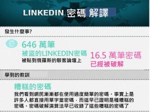 六百四十六萬筆被盜的LINKEDIN密碼被貼到俄羅斯的駭客論壇上