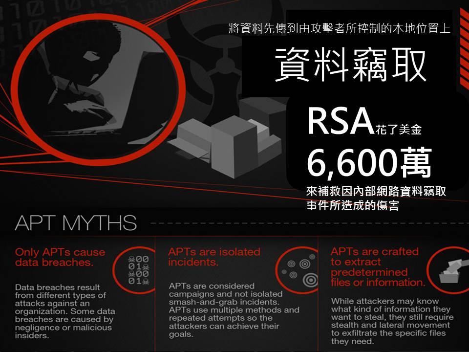 RSA花了美金六千六百萬來補救因內部網路資料竊取事件所造成的傷害