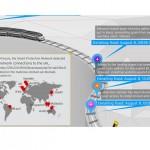 巨量資料分析和主動式雲端截毒技術
