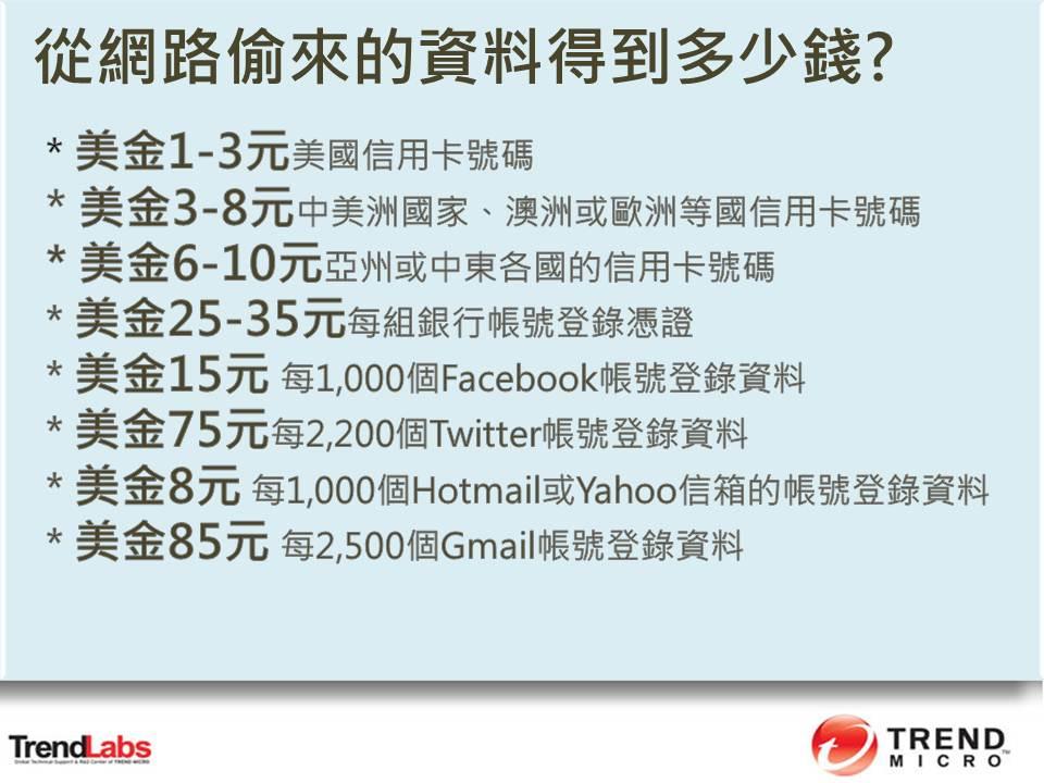 網路犯罪:從網路偷來的資料值多少錢