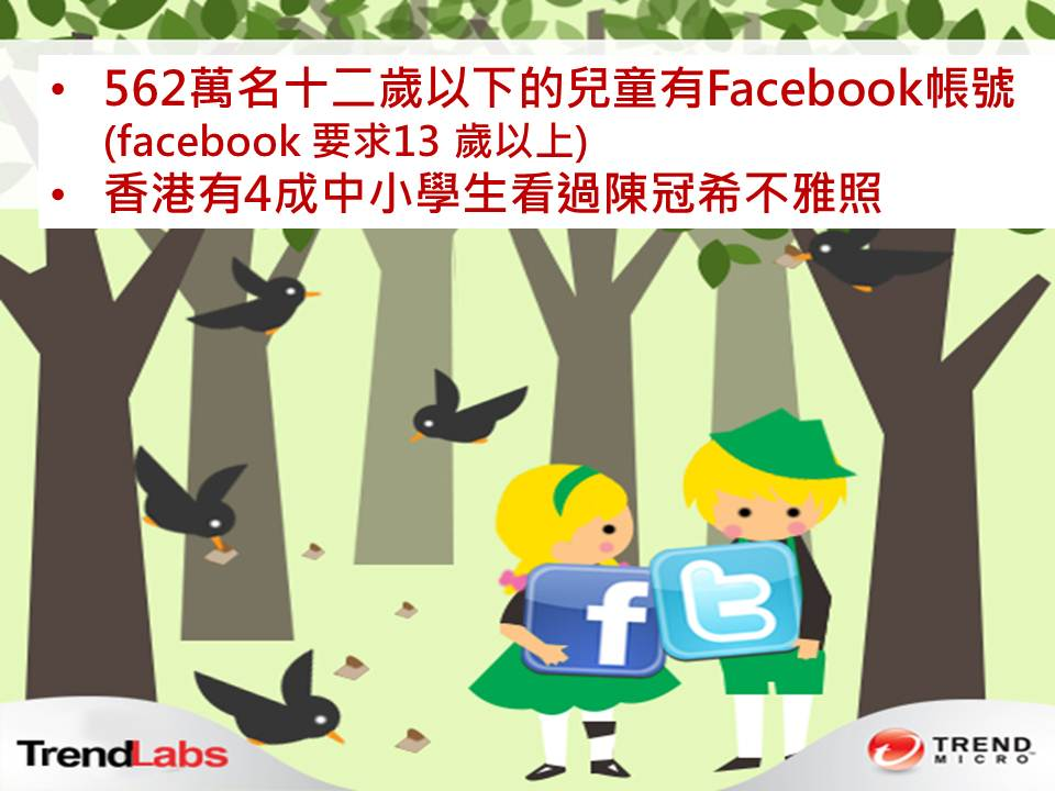 562萬名十二歲以下的兒童有Facebook帳號