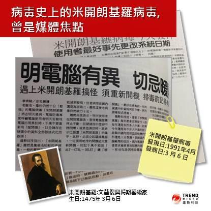 新聞媒體會在米開朗基羅發病前一天發布消息警告電腦用戶