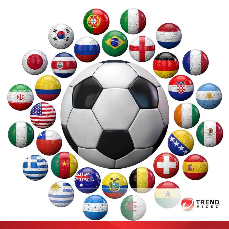 足球賽世界盃