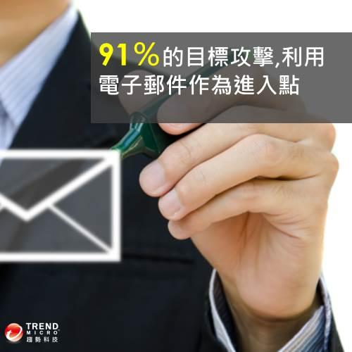 APT 91%的目標攻擊,利用電子郵件作為進入點