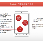 Android 並非唯一受害者, iOS 也遭遇漏洞攻擊