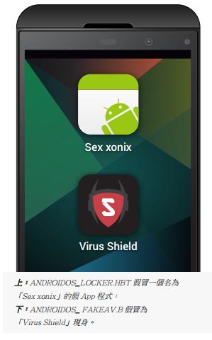 上:ANDROIDOS_LOCKER.HBT 假冒一個名為 「Sex xonix」的假 App 程式; 下:ANDROIDOS_ FAKEA