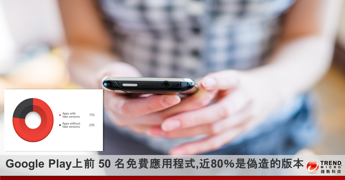 Google Play上前 50 的免費應用程式,近 80% 是山寨版! 恐引發個資外洩、手機中毒及金錢損失