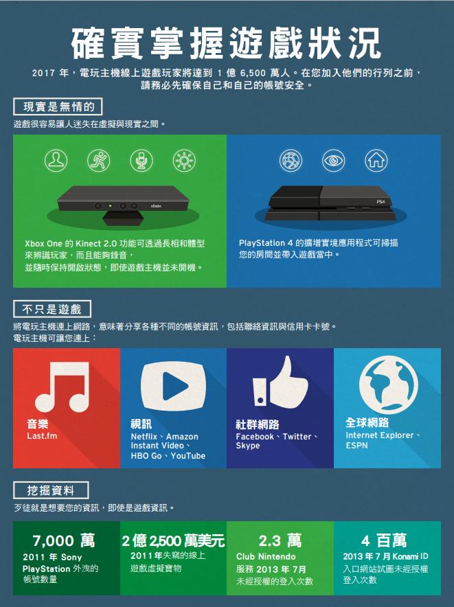 中文資料圖表INFOGRAPHIC-apt