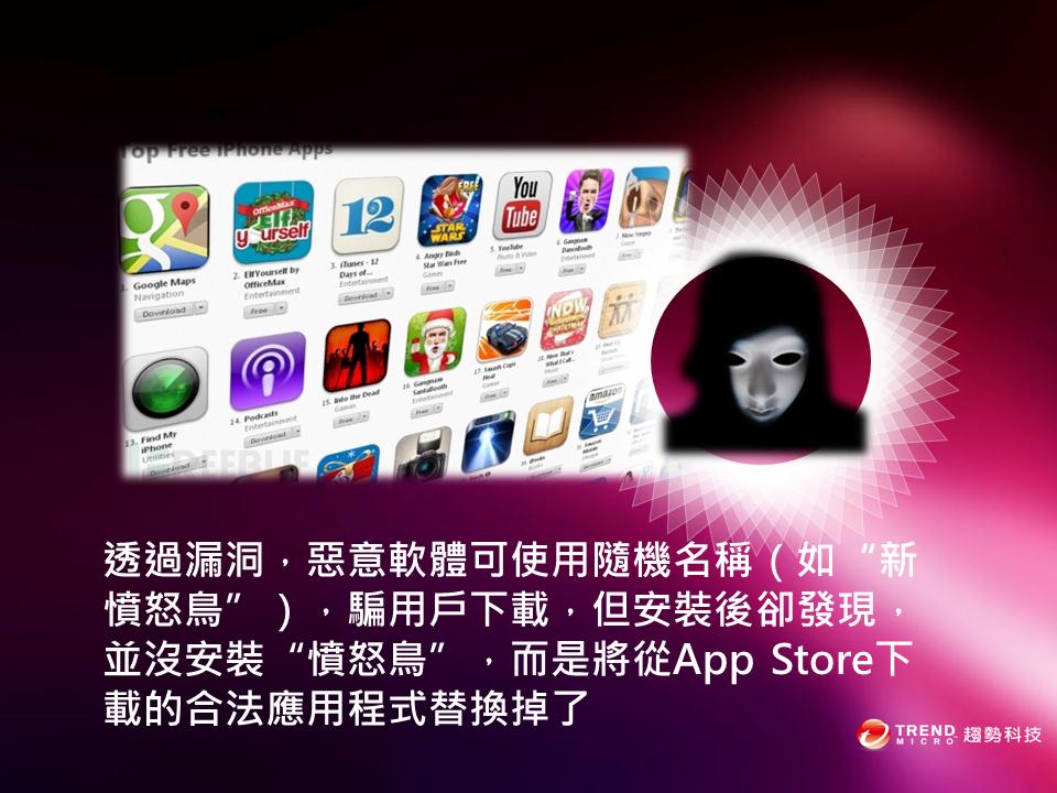 Masque app