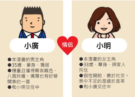 couple 小廣小明