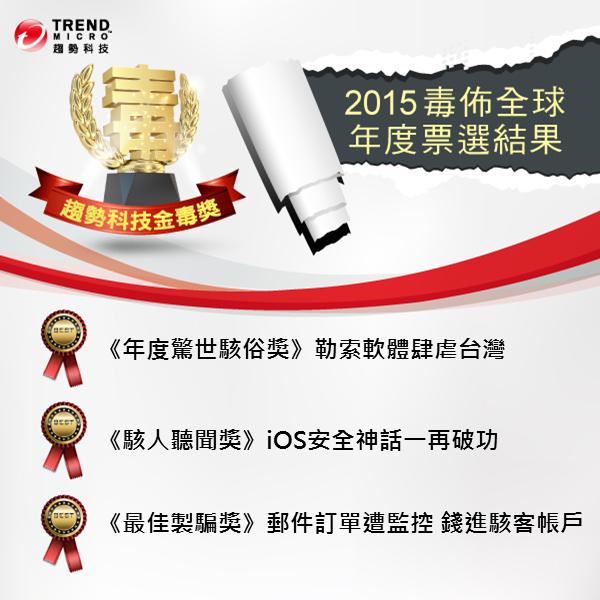 2015 金毒獎票選結果