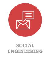 BEC-Social Engineering