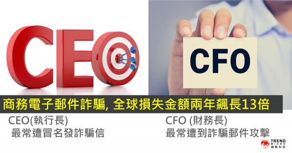 CEO(執行長) 最常遭冒名;CFO (財務長)是最常遭到詐騙