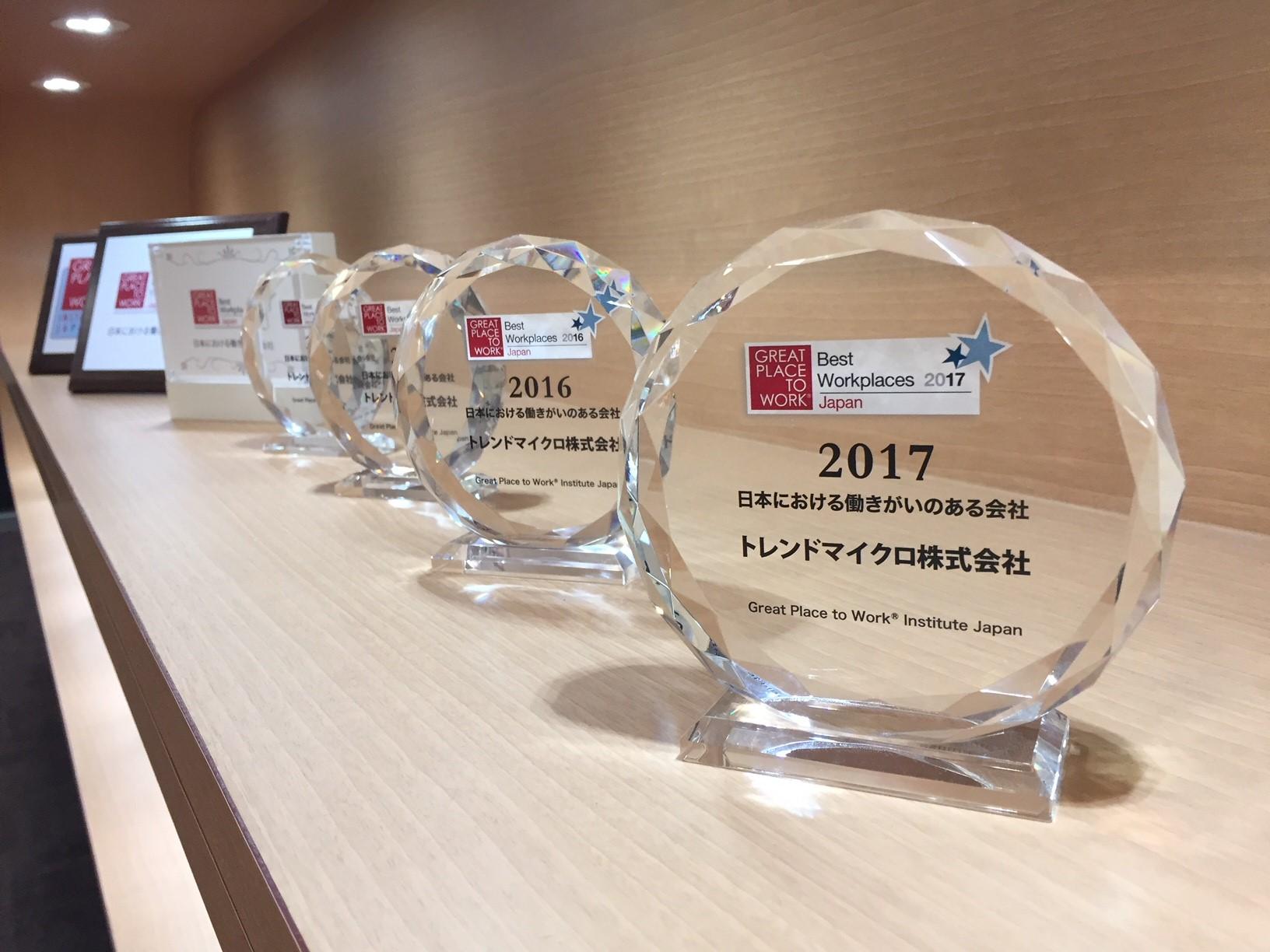趨勢科技在日本自2011年起接連七年獲得「最佳企業職場獎 - Great Place to Work Award」