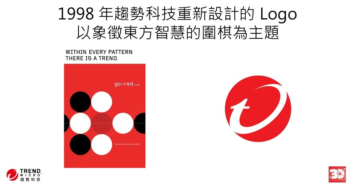 1998 年趨勢科技重新設計的 Logo以象徵東方智慧的圍棋為主題